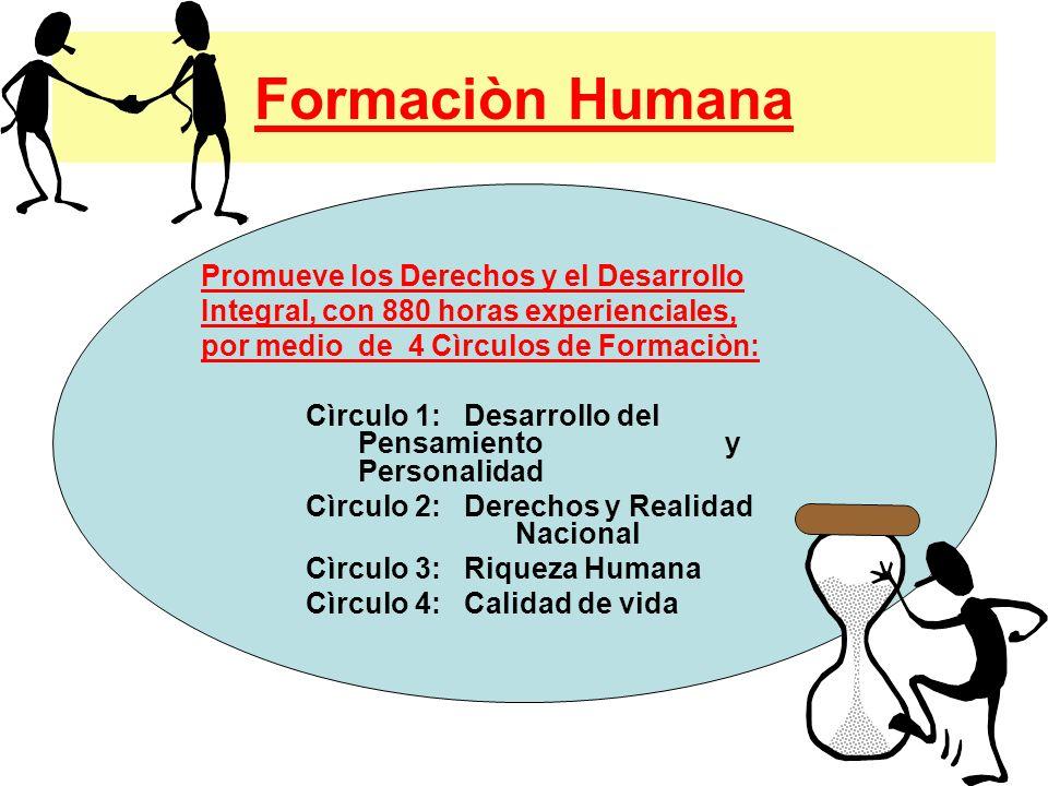 Formaciòn Humana Promueve los Derechos y el Desarrollo