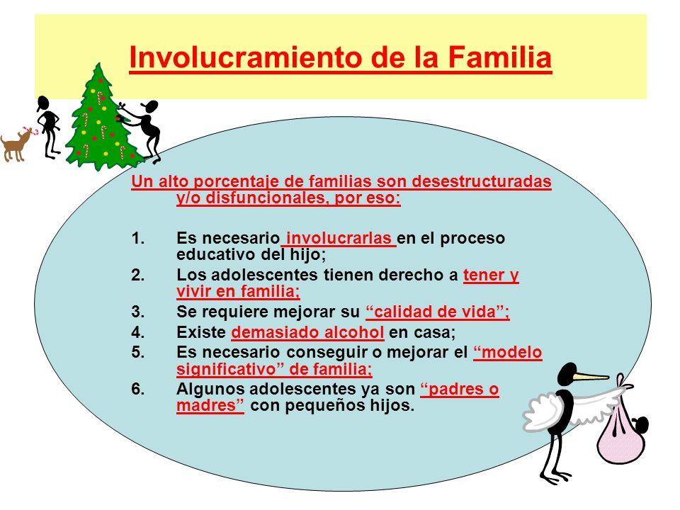 Involucramiento de la Familia