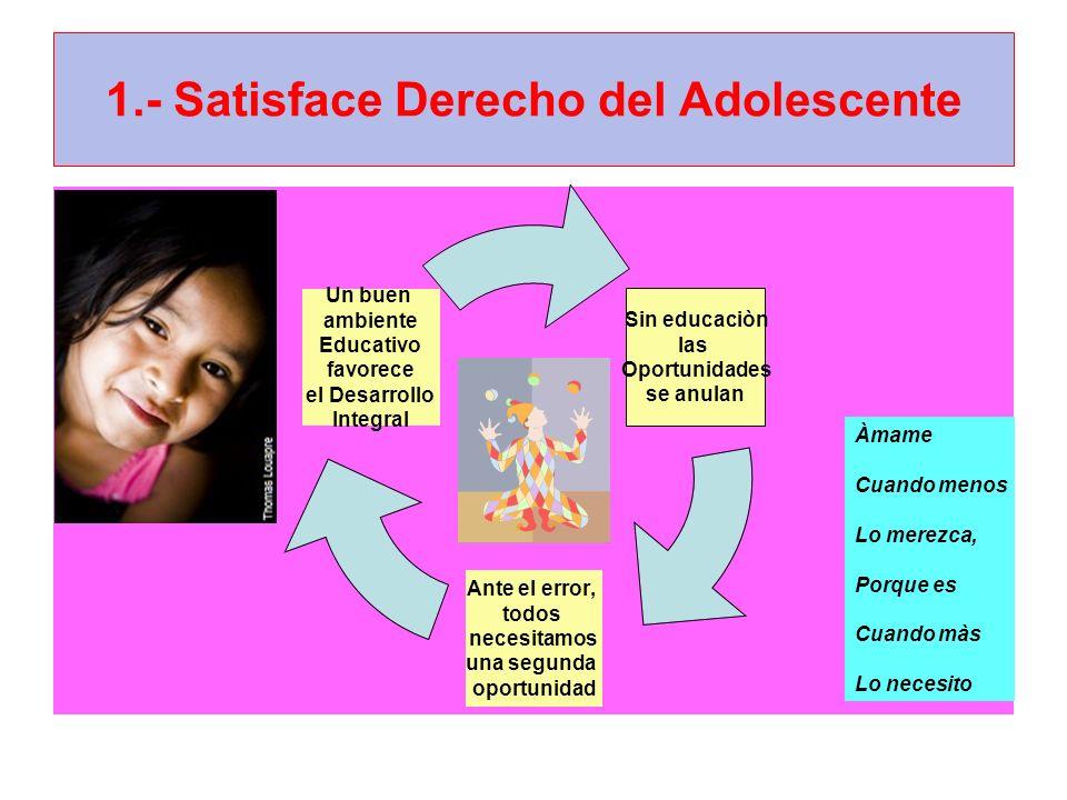 1.- Satisface Derecho del Adolescente