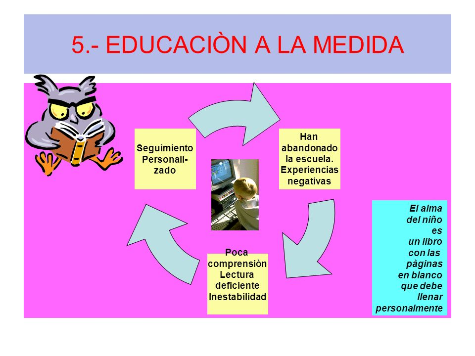 5.- EDUCACIÒN A LA MEDIDA El alma del niño es un libro con las pàginas