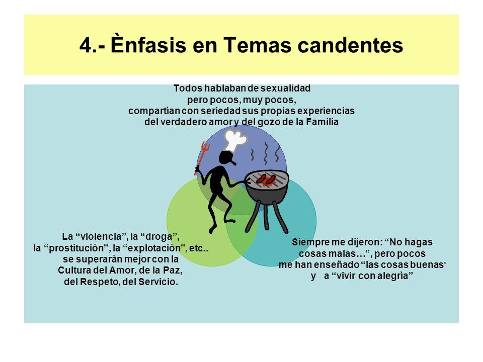 4.- Ènfasis en Temas candentes