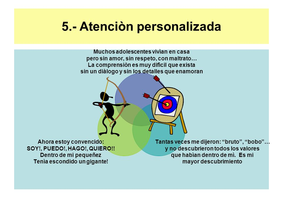 5.- Atenciòn personalizada