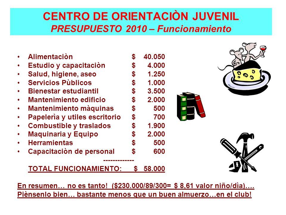 CENTRO DE ORIENTACIÒN JUVENIL PRESUPUESTO 2010 – Funcionamiento
