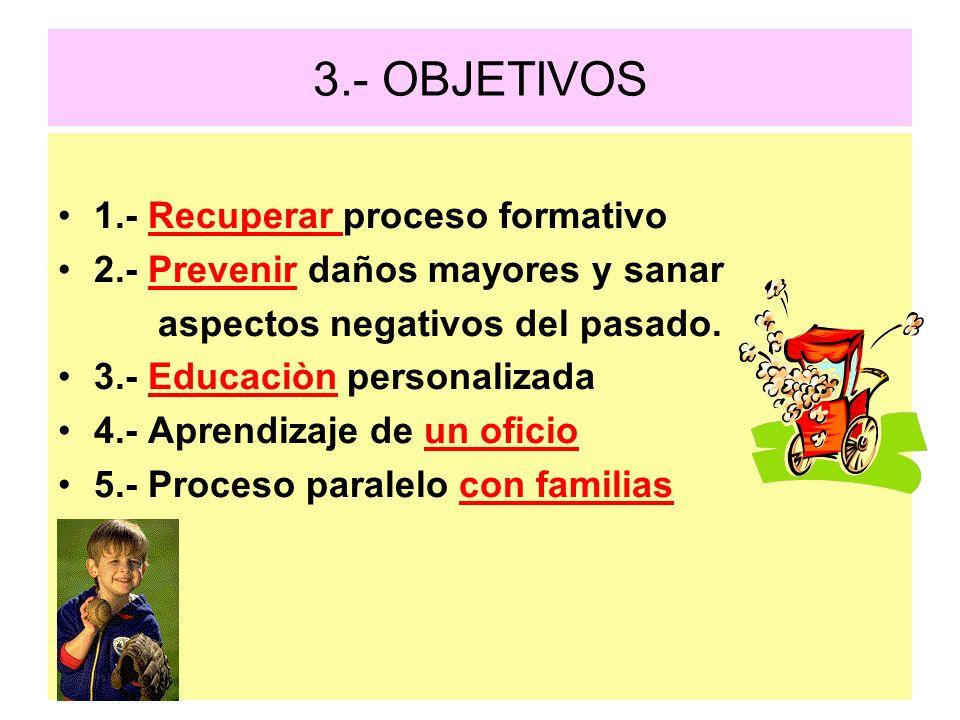 3.- OBJETIVOS 1.- Recuperar proceso formativo