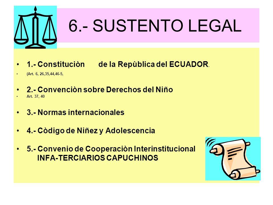 6.- SUSTENTO LEGAL 1.- Constituciòn de la Repùblica del ECUADOR.