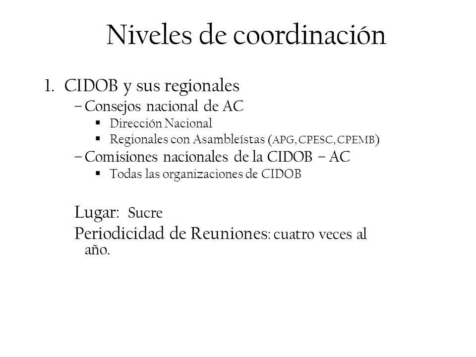 Niveles de coordinación