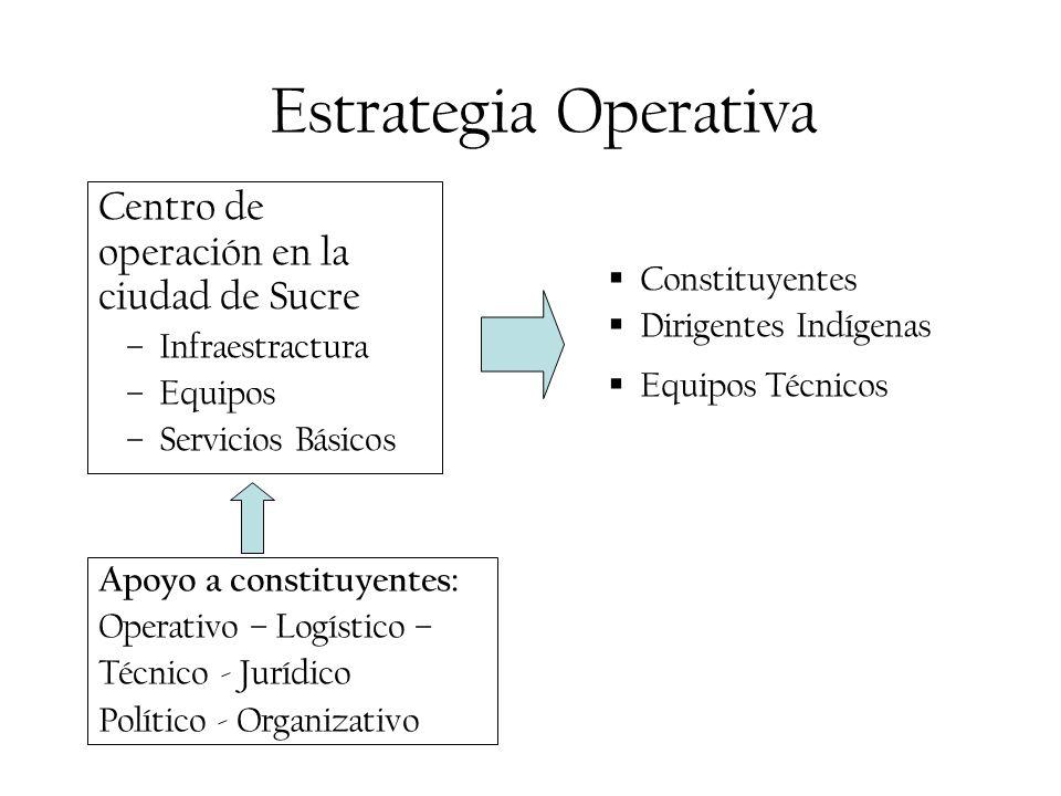 Estrategia Operativa Centro de operación en la ciudad de Sucre