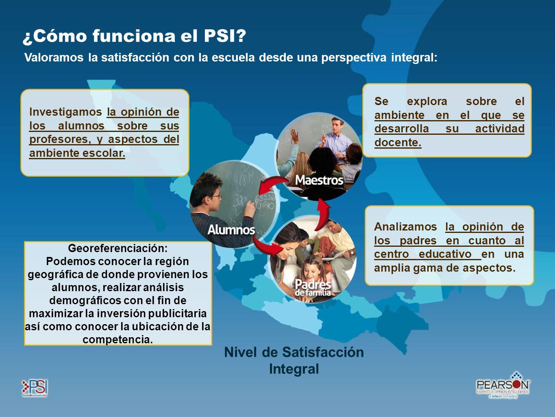¿Cómo funciona el PSI Nivel de Satisfacción Integral