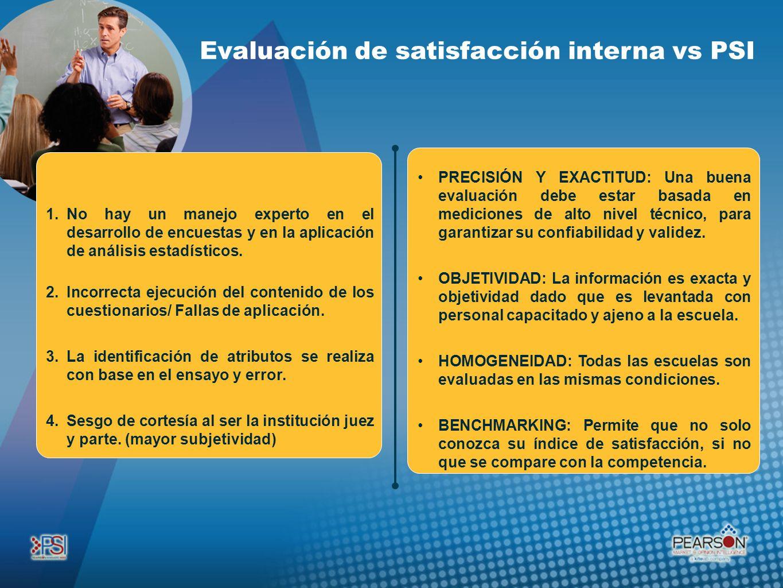 Evaluación de satisfacción interna vs PSI