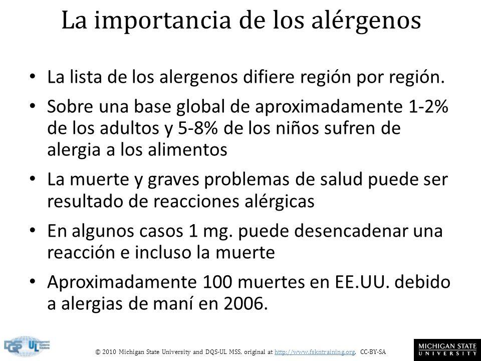 La importancia de los alérgenos