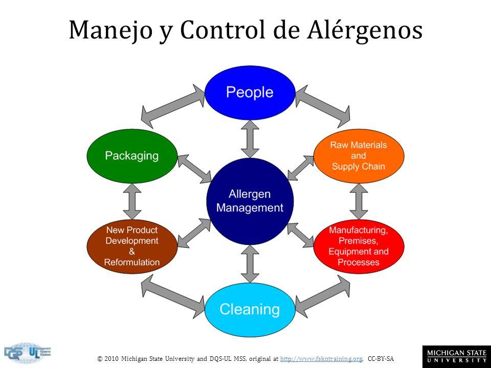 Manejo y Control de Alérgenos