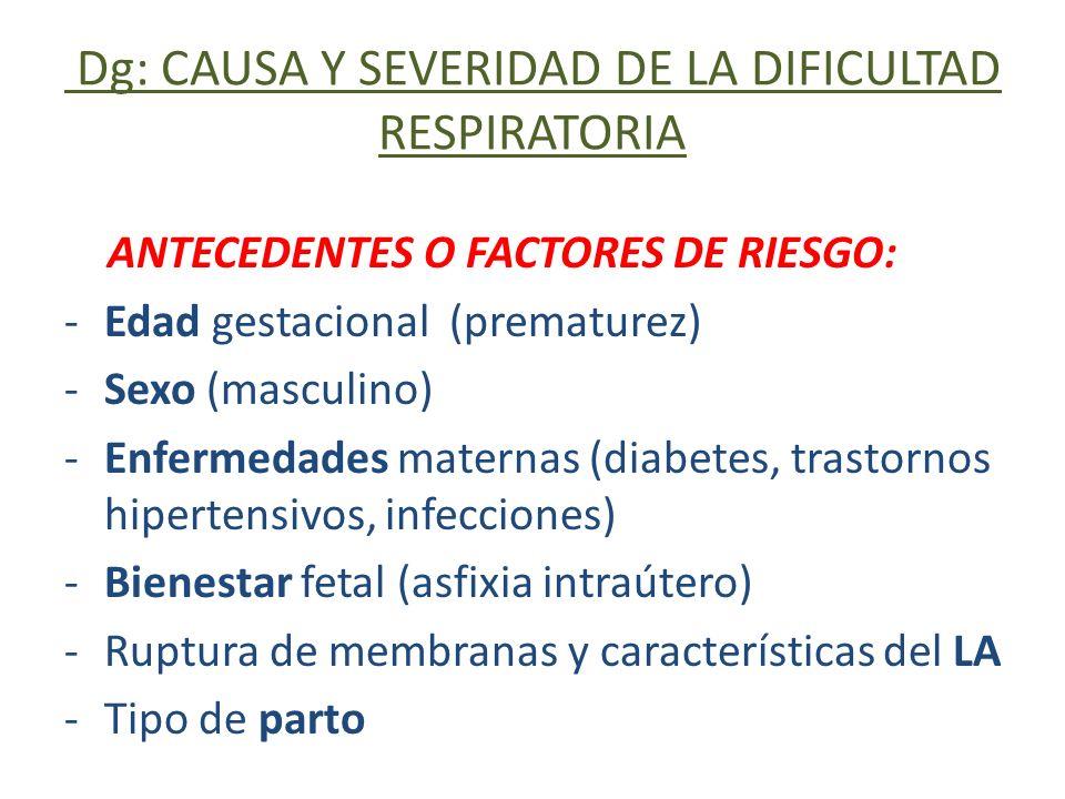 Dg: CAUSA Y SEVERIDAD DE LA DIFICULTAD RESPIRATORIA