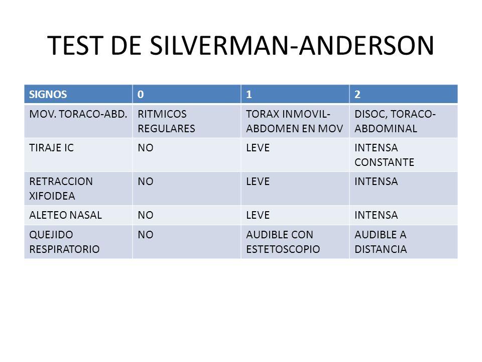 TEST DE SILVERMAN-ANDERSON