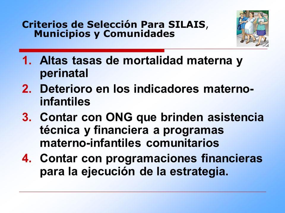 Altas tasas de mortalidad materna y perinatal