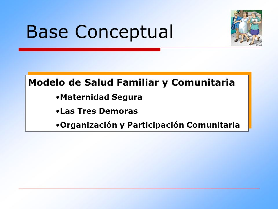 Base Conceptual Modelo de Salud Familiar y Comunitaria