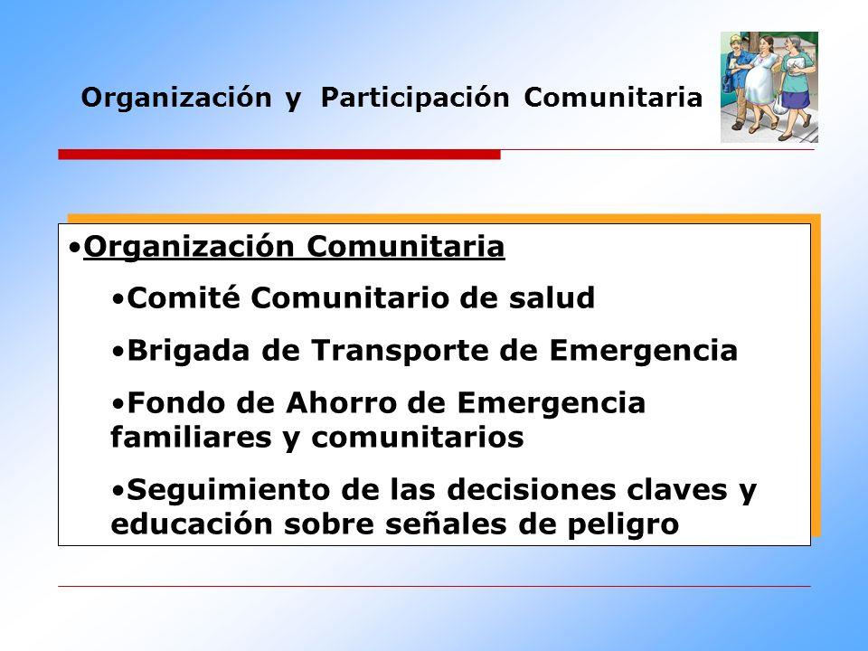 Organización y Participación Comunitaria