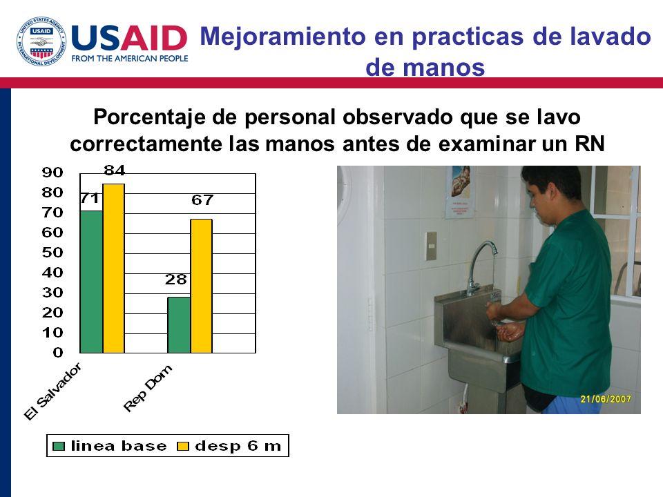 Mejoramiento en practicas de lavado de manos