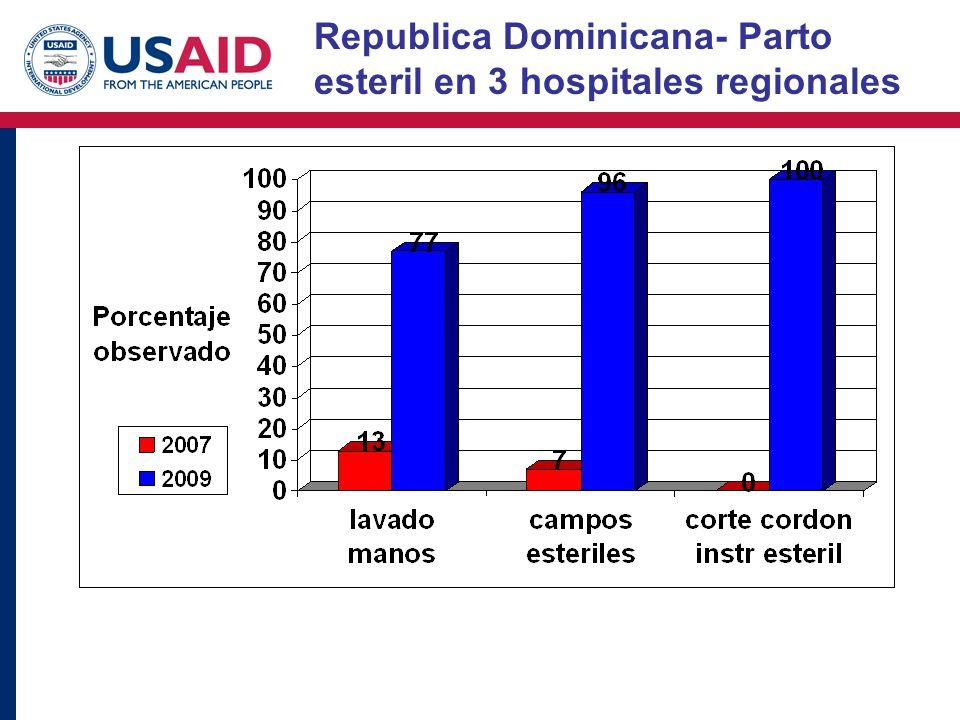 Republica Dominicana- Parto esteril en 3 hospitales regionales