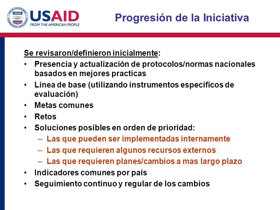 Progresión de la Iniciativa
