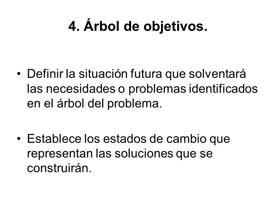 4. Árbol de objetivos. Definir la situación futura que solventará las necesidades o problemas identificados en el árbol del problema.
