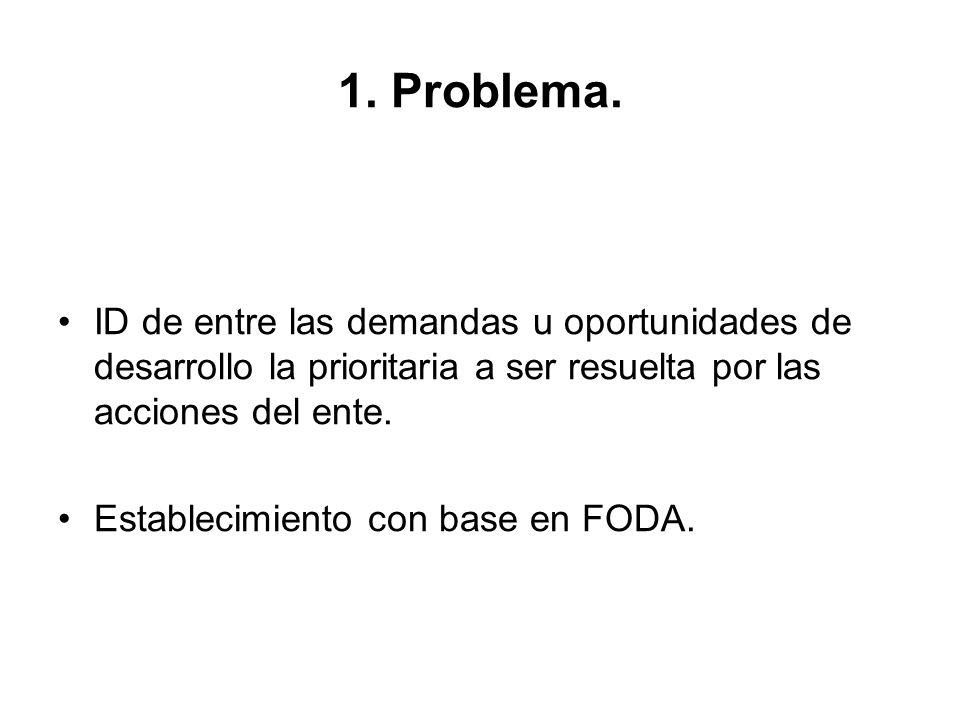 1. Problema. ID de entre las demandas u oportunidades de desarrollo la prioritaria a ser resuelta por las acciones del ente.