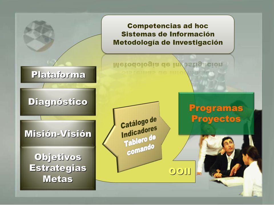 Plataforma Diagnóstico Programas Proyectos Misión-Visión Objetivos
