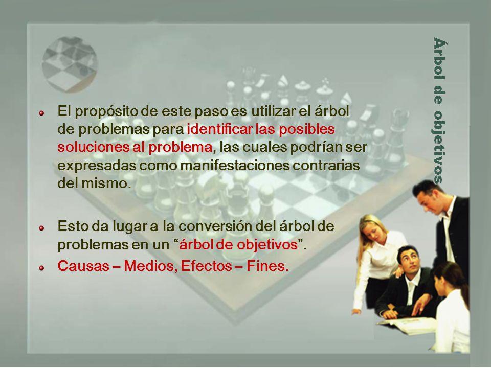 El propósito de este paso es utilizar el árbol de problemas para identificar las posibles soluciones al problema, las cuales podrían ser expresadas como manifestaciones contrarias del mismo.