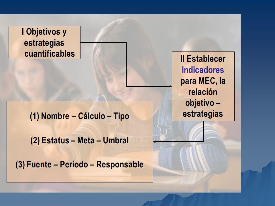 I Objetivos y estrategias cuantificables