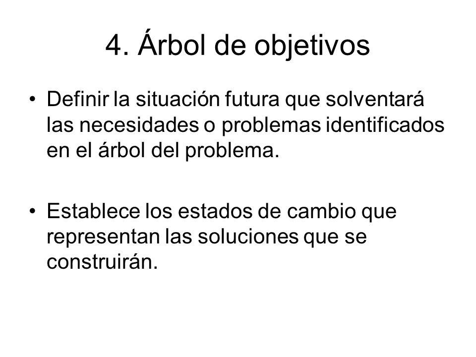 4. Árbol de objetivos Definir la situación futura que solventará las necesidades o problemas identificados en el árbol del problema.