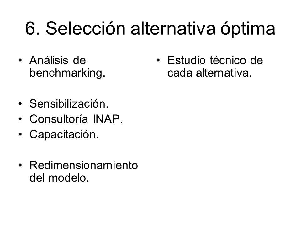 6. Selección alternativa óptima