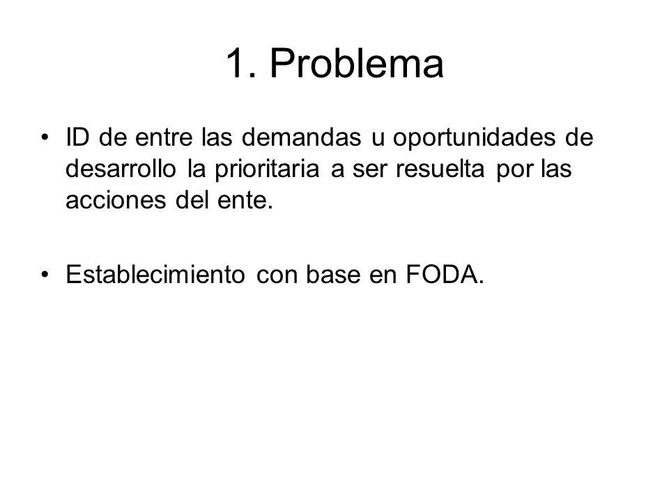 1. Problema ID de entre las demandas u oportunidades de desarrollo la prioritaria a ser resuelta por las acciones del ente.