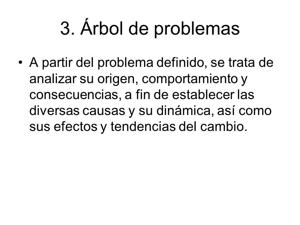 3. Árbol de problemas