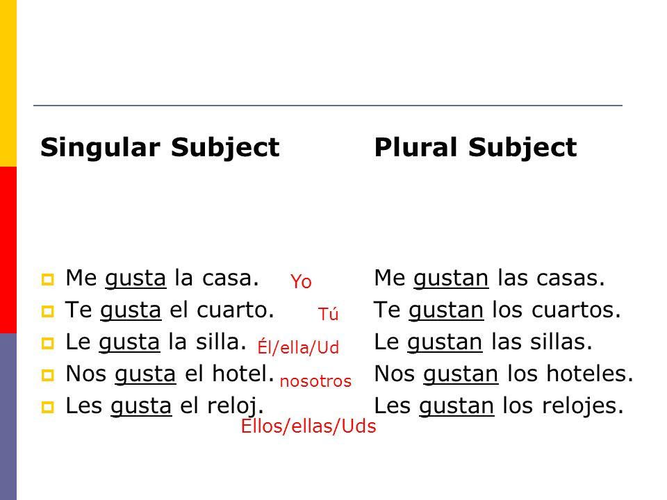 Singular Subject Plural Subject