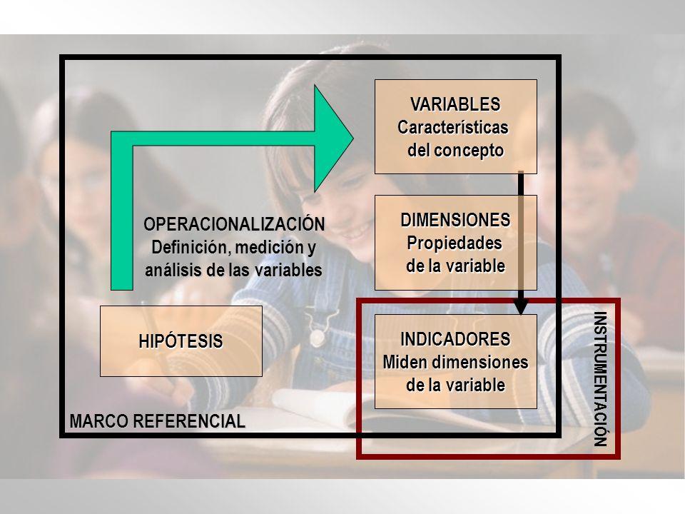 análisis de las variables