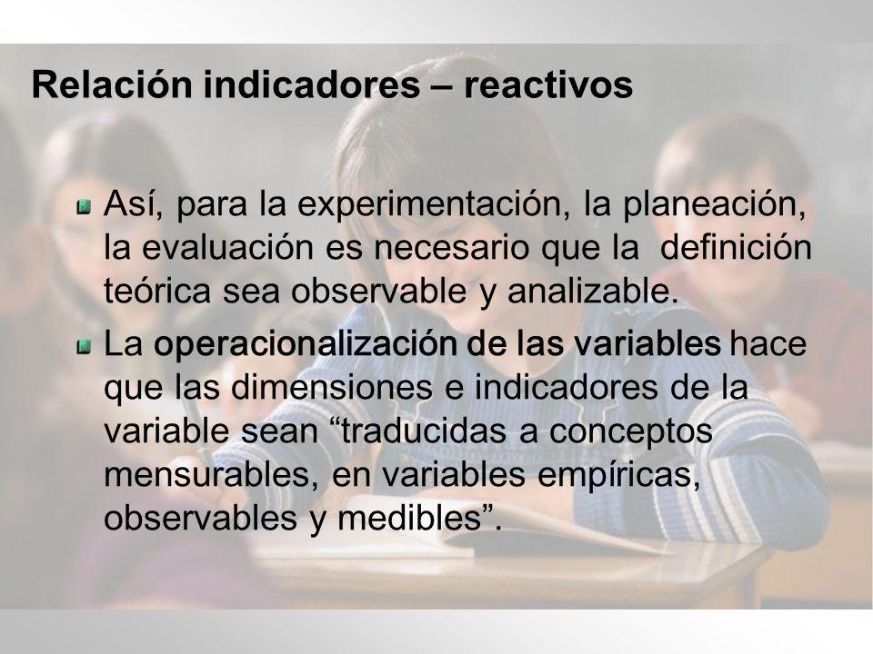 Relación indicadores – reactivos