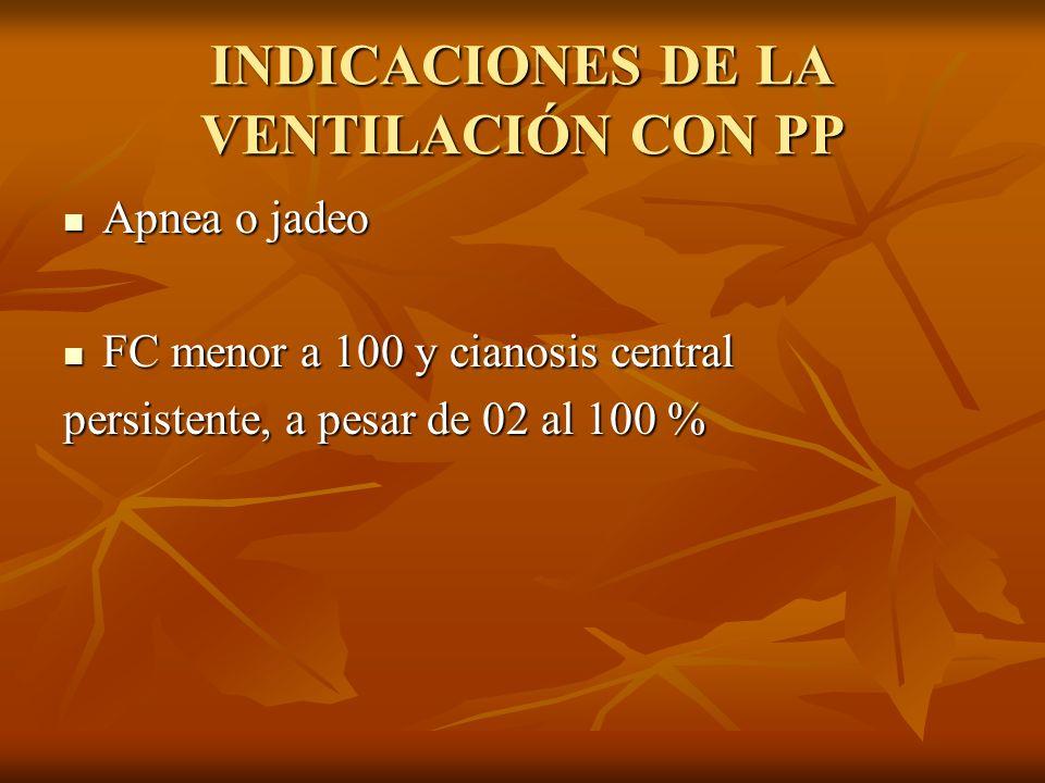 INDICACIONES DE LA VENTILACIÓN CON PP