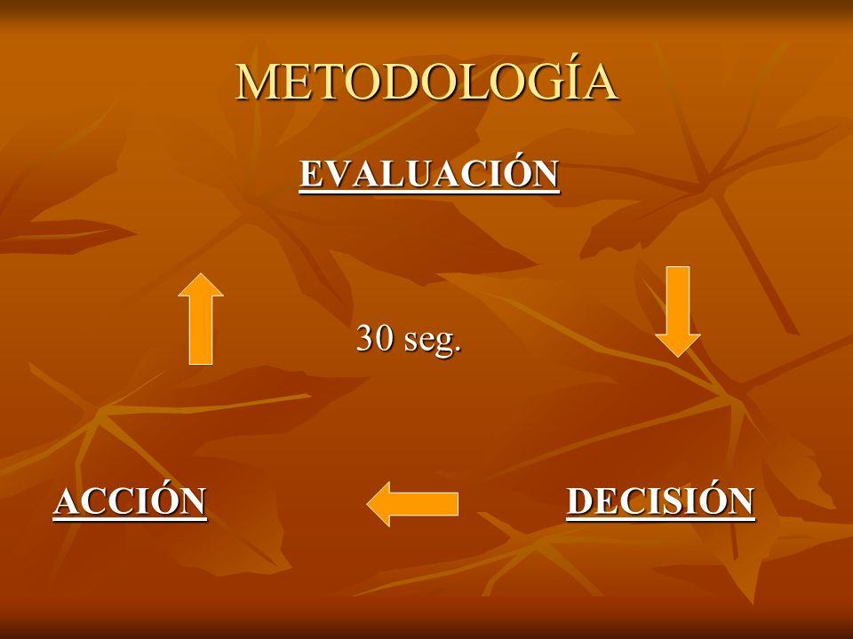 METODOLOGÍA EVALUACIÓN 30 seg. ACCIÓN DECISIÓN