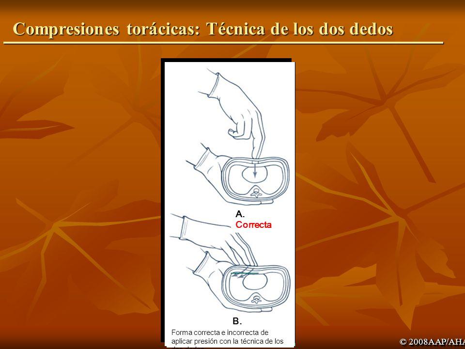 Compresiones torácicas: Técnica de los dos dedos