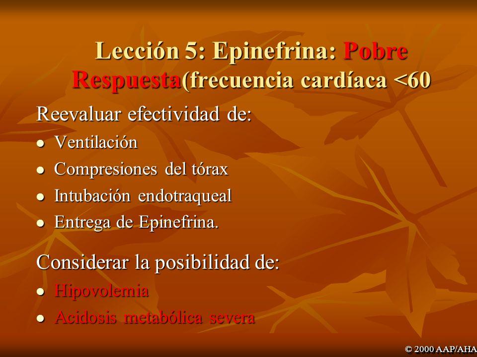 Lección 5: Epinefrina: Pobre Respuesta(frecuencia cardíaca <60