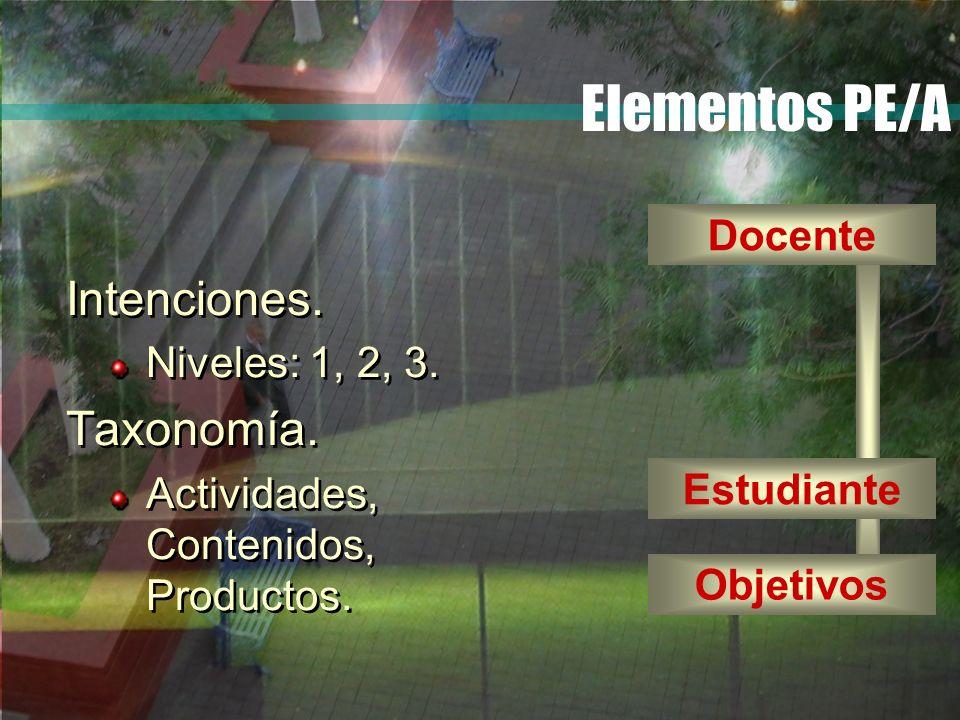 Elementos PE/A Intenciones. Taxonomía. Docente Niveles: 1, 2, 3.