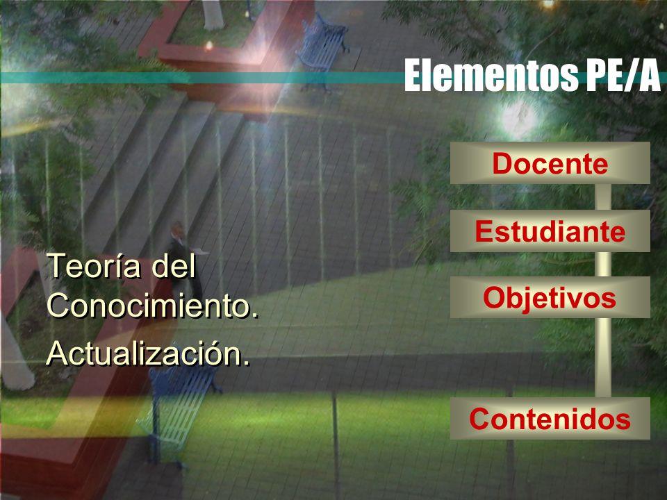 Elementos PE/A Teoría del Conocimiento. Actualización. Docente