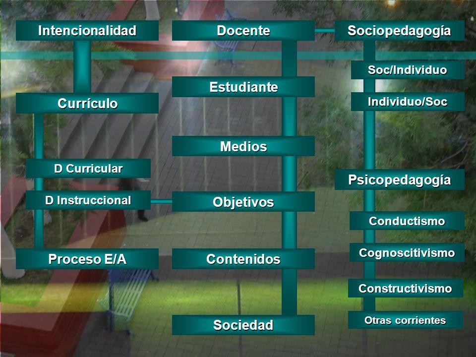 Intencionalidad Docente Sociopedagogía Estudiante Currículo Medios