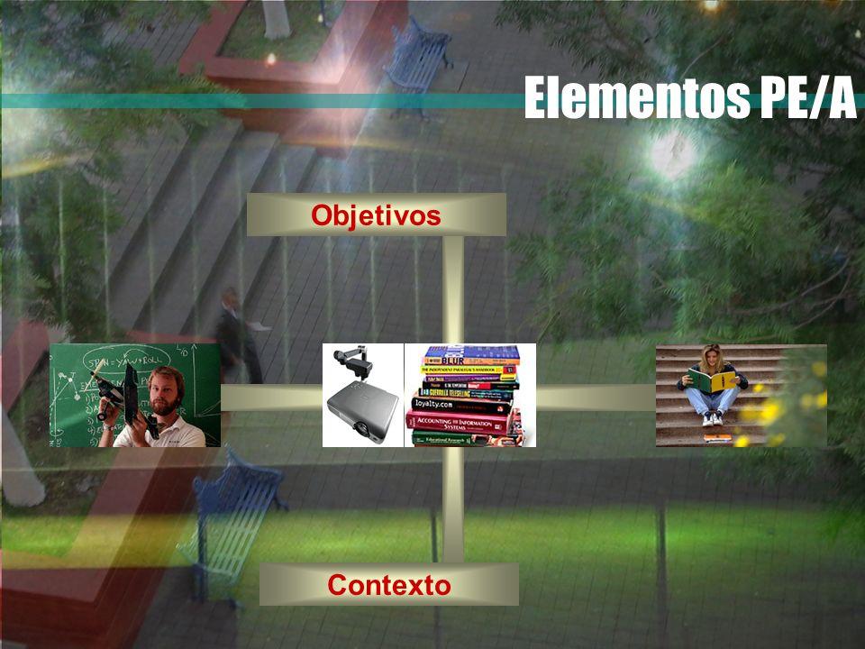 Elementos PE/A Objetivos Contexto