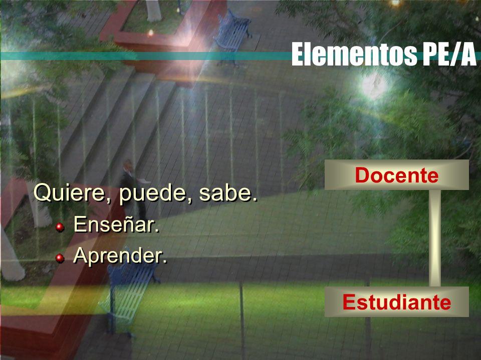 Elementos PE/A Quiere, puede, sabe. Enseñar. Docente Aprender.