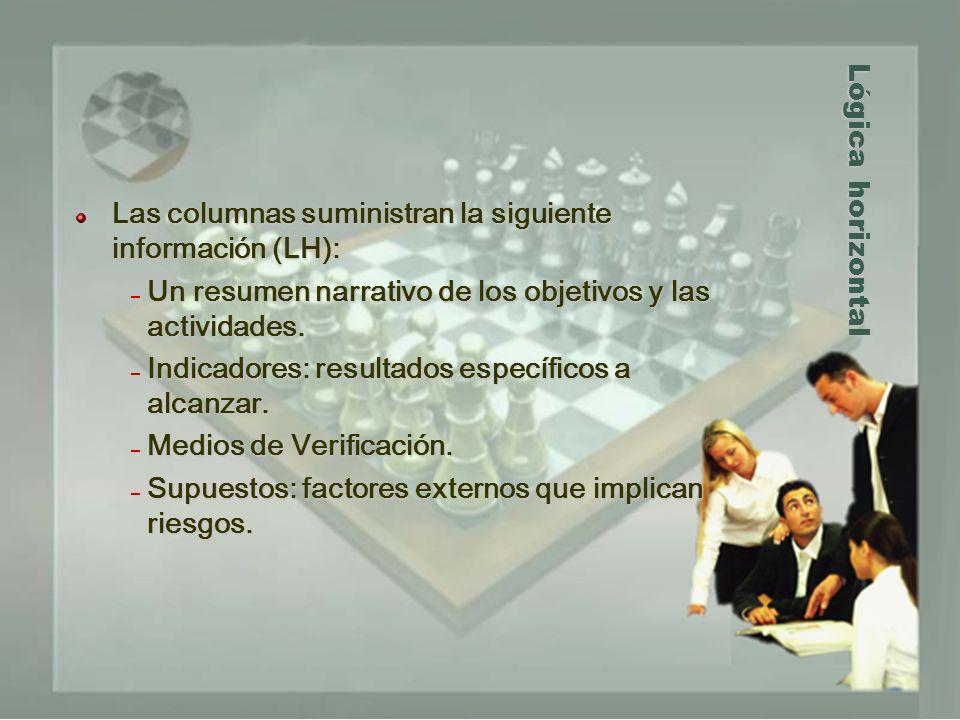 Las columnas suministran la siguiente información (LH):