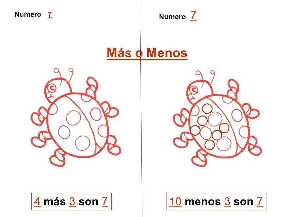 Numero 7 Numero 7 Más o Menos 4 más 3 son 7 10 menos 3 son 7