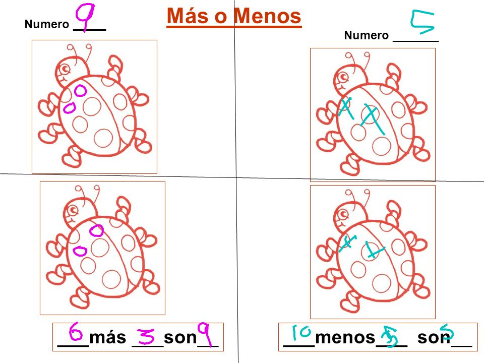 Más o Menos ___más ___son__ ___menos___ son__ Numero _____