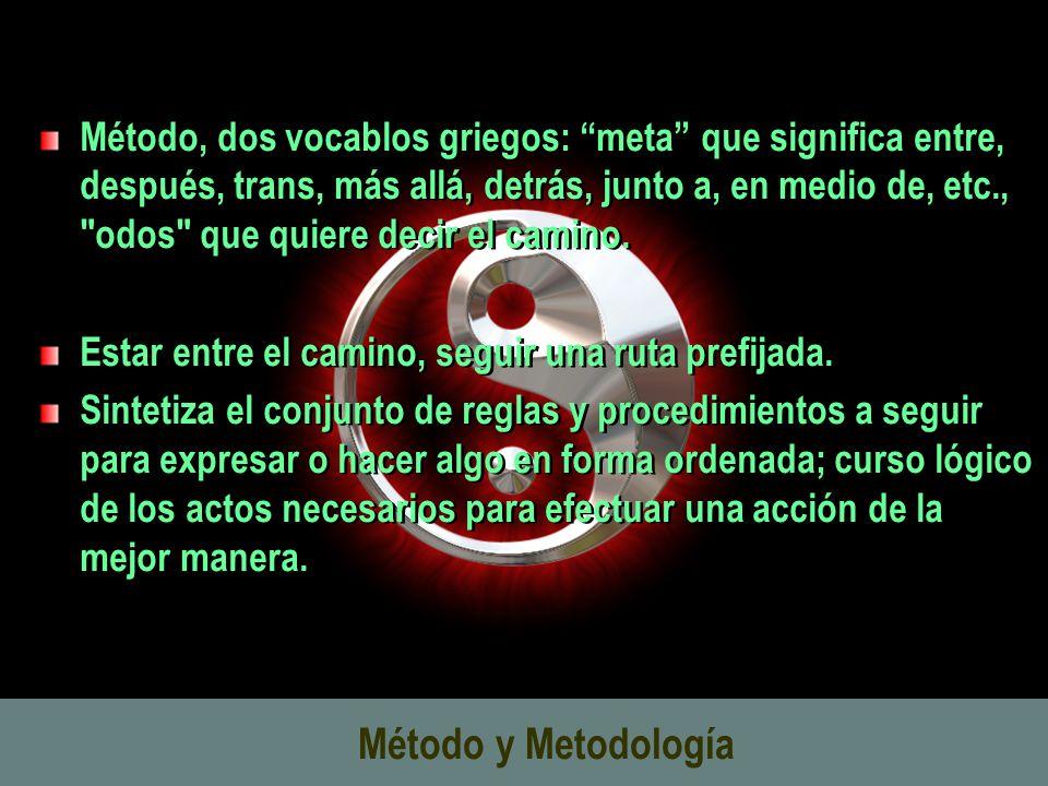 Método, dos vocablos griegos: meta que significa entre, después, trans, más allá, detrás, junto a, en medio de, etc., odos que quiere decir el camino.