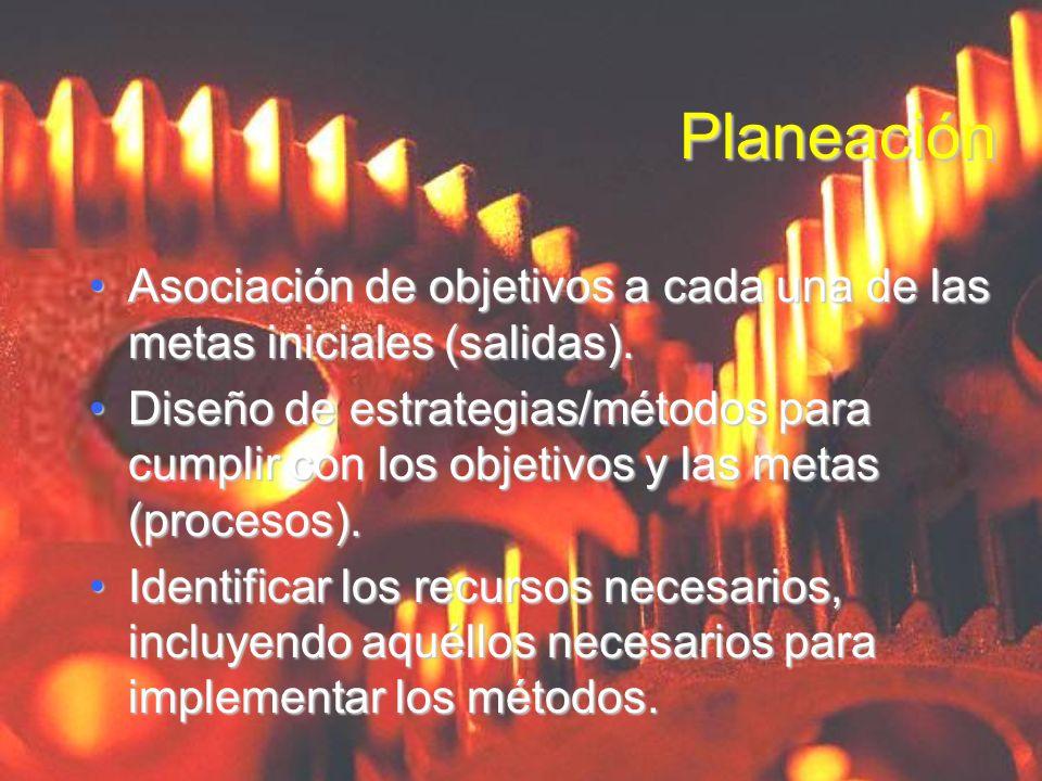 PlaneaciónAsociación de objetivos a cada una de las metas iniciales (salidas).