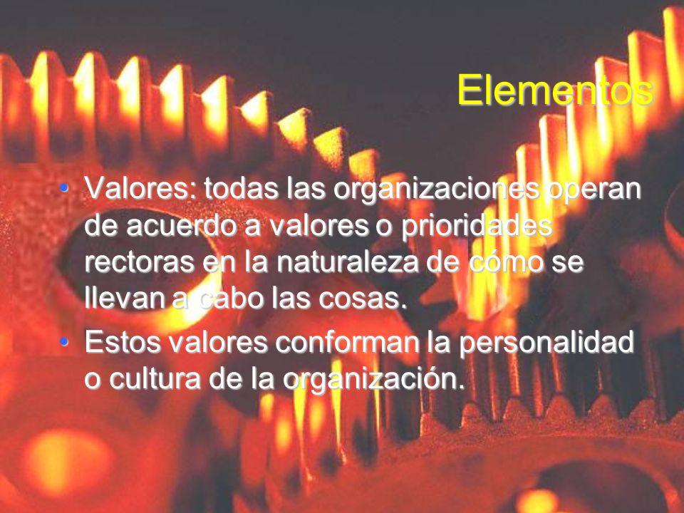 ElementosValores: todas las organizaciones operan de acuerdo a valores o prioridades rectoras en la naturaleza de cómo se llevan a cabo las cosas.